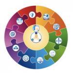 Nouvelle plateforme de diagnostic, d'autoévaluation et d'apprentissage de la compétence numérique